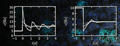 Talk is silver, silence is golden: effects of refractoriness on neuronal signalling