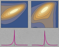 The Mathematics of Neuronal Coordination
