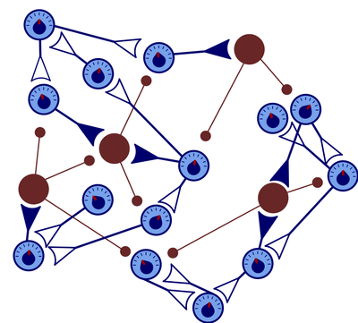 Alternative view on structural plasticity in neuronal networks: Hebbian associative properties can also result from firing rate homeostasis
